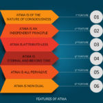 Features of Atma