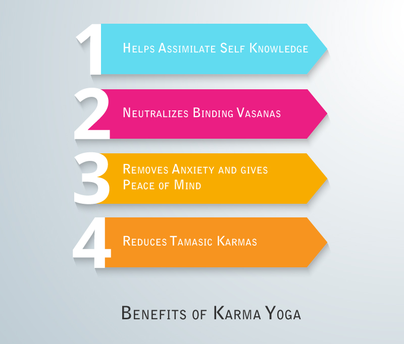 Karma Yoga benefits